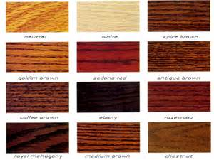 Woodworking oil based stains for wood pdf free download