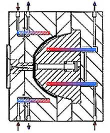 Import Asli Be Rock And Effective Cooling injection moulding application