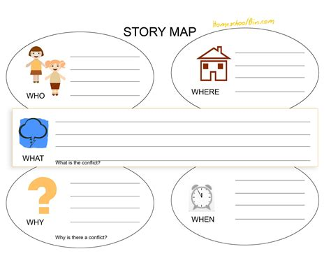 story maps year 1 kssr november 2011