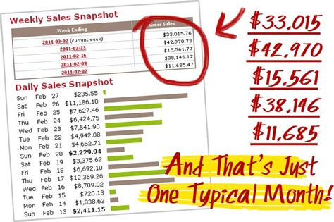 Make Money Online With Clickbank Without A Website - make money on clickbank fast free itphreakthexa s diary