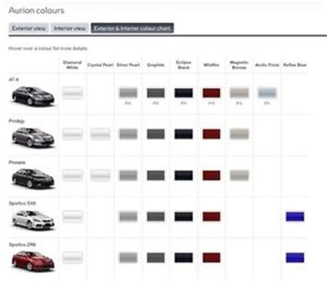 toyota aurion touch up auto paint scratch pen all colour codes view photos ebay