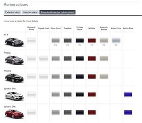 toyota aurion touch up auto paint scratch pen all colour codes view photos ebay