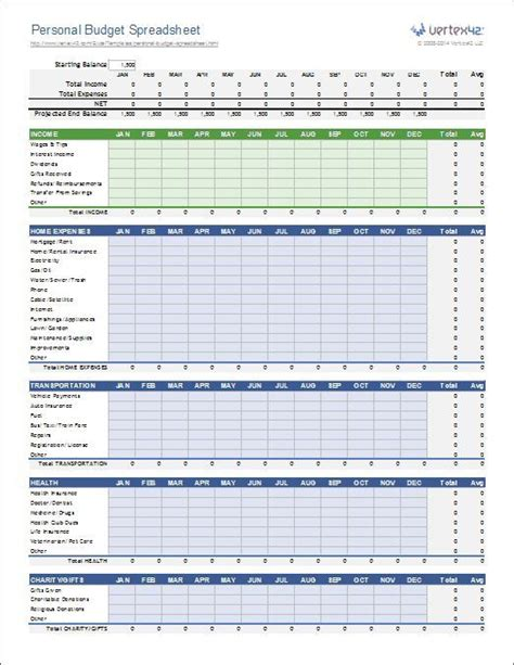 budgetting template personal budget spreadsheet template for excel 2007
