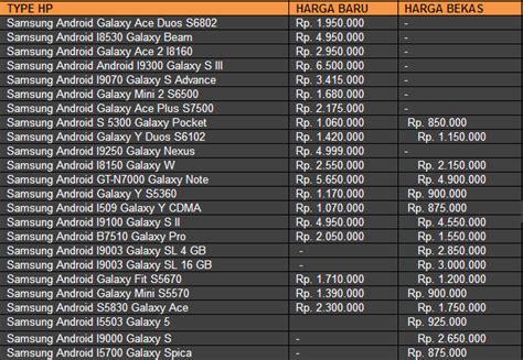 Hp Samsung Termurah Dan Terbaru daftar harga handphone samsung galaxy holidays oo
