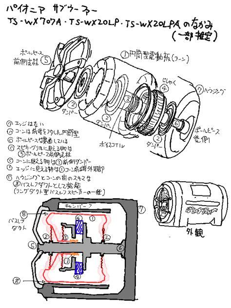 ts k wd01 みんカラ pioneer carrozzeria carrozzeria ts wx707a