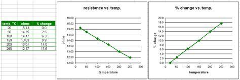 thick vs metal resistor изработка на безиндуктивни резистори