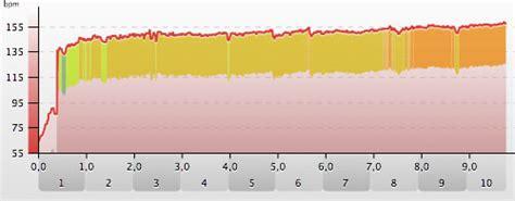 Crosslauf Britzer Garten by Stadtlauf Frankfurt 10 Km Lauf Am 25 05 2014 Startblog
