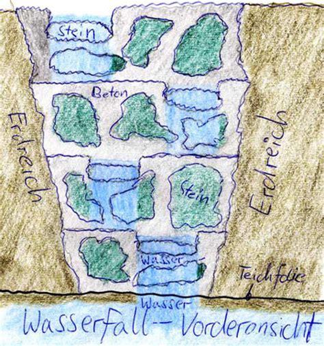 Teich Wasserfall Selber Bauen 1397 by Wasserfall Selber Bauen Teich Filter