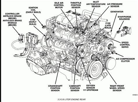 2008 Nissan Altima Blower Motor Resistor Location Nissan