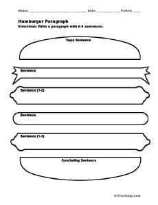 Burger Writing Template by Hamburger Paragraph Writing Form Freeology