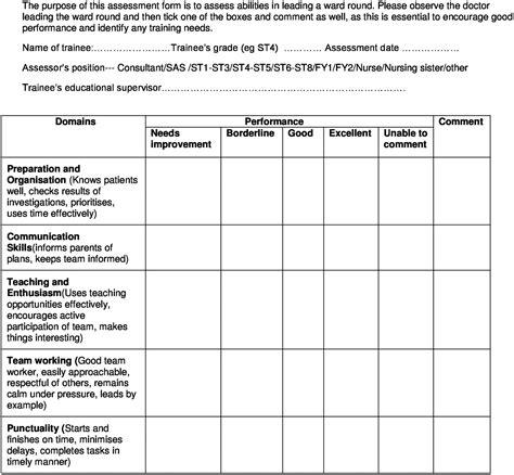 A Multisource Feedback Tool To Assess Ward Round Leadership Skills Of Senior Paediatric Trainees Leadership Rounding Template