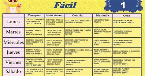 alimentos dieta disociada dieta disociada y tabla de alimentos compatibles menus