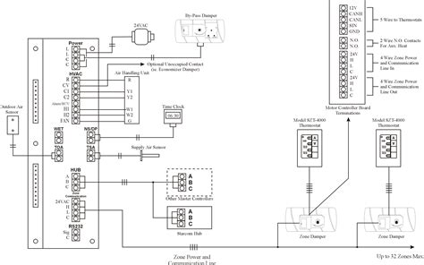 wiring diagrams zone all controls