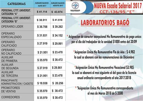 sanidad cct 2017 a t s a aumento salarial 2017 cct 136 95 laboratorio bag 211