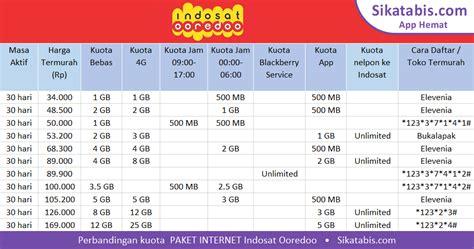 kode paket gratis kartu 3 paket internet im3 ooredoo murah cara daftar 2017