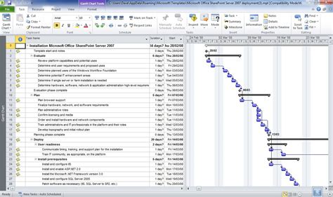 microsoft project plan template using microsoft project to plan a sharepoint deployment
