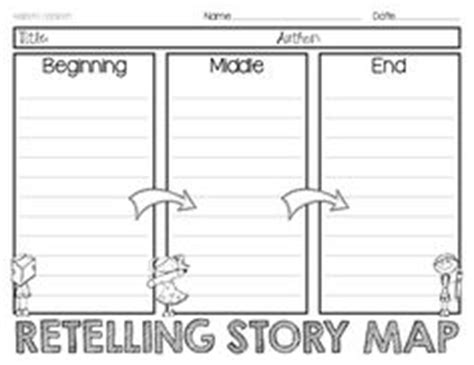 beginning middle end writing paper this map includes a spot for the following characters