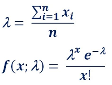 Credit Capacity Formula Poisson Distribution Exle