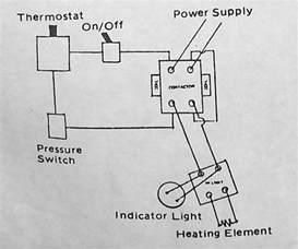 heater repair for tub spa whirlpool bath