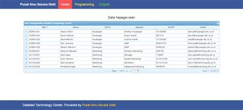 membuat file json dari php source code aplikasi cara membuat tabel dengan jqgrid
