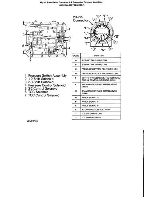 4l60e connector wiring diagram 4l60e pin diagram 4l60e