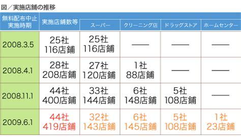 Closed Vol 22 スチール缶リサイクル協会