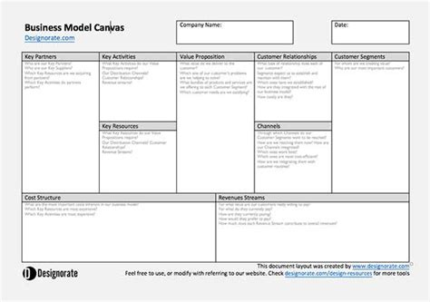 business plan canvas template our free business model canvas template