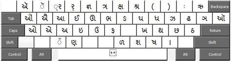 gujarati fonts keyboard layout free download default gujarati keyboard layout for shruti font