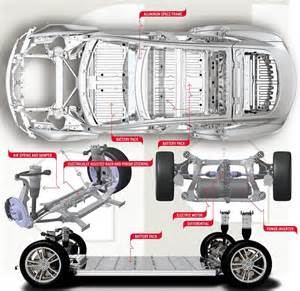 layout of electric car tesla model s tesla cars models and electric vehicle