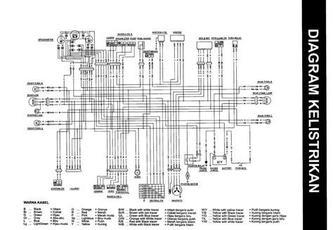 100 wiring diagram pengapian mio www k