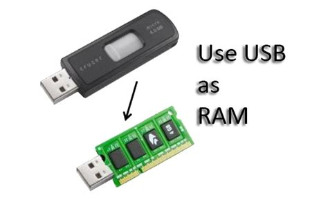 use flash drive as ram windows 7 how to use a flash drive usb or pen drive as a ram in