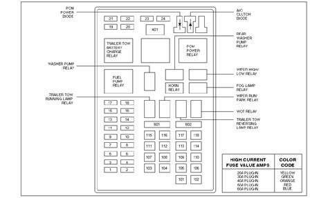 99 f150 fuse box diagram ford f150 2001 diagram autos post