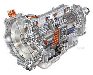 Nissan Sentra Transmission Flush Chevy Trailblazer Pressure Switch Location Get Free
