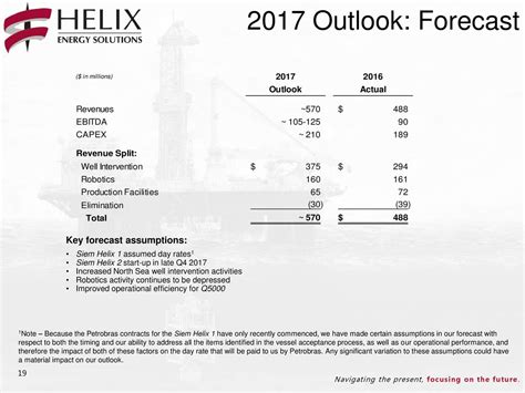 helix energy solutions address helix energy solutions inc 2017 q1 results