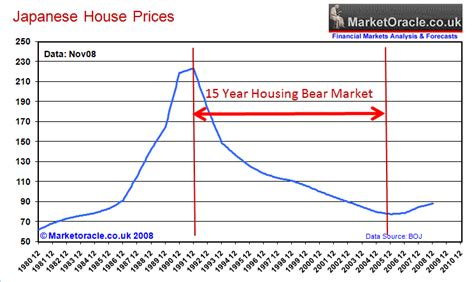 charlesland property prices boards ie