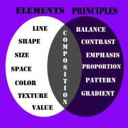 elements and principles of design exploring design