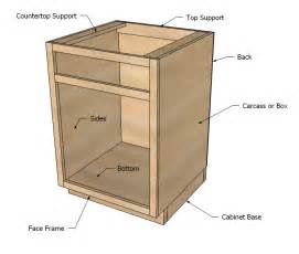 build kitchen cabinet kitchen base cabinets 101 ana white