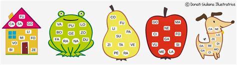 formare parole con lettere sparse italiano ortografia la tombola delle sillabe