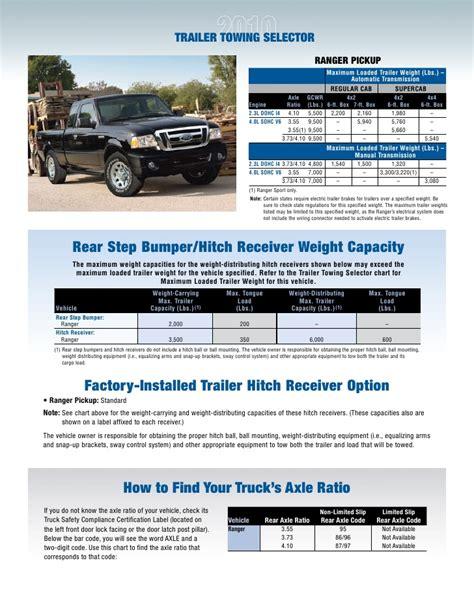 2001 ford ranger towing capacity ranger 4 0l sohc engine ranger free engine image for