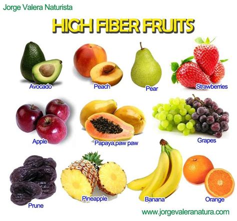 fruit with fiber high fiber fruits fiber fruits and diverticulitis on