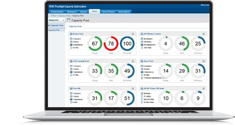 cloud operations management bmc software