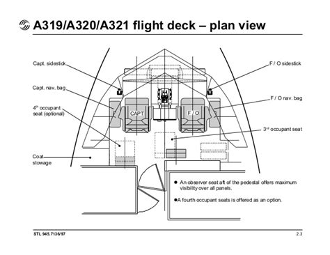 pilot section meaning a319 320 321 flight deck and systems briefing for pilots