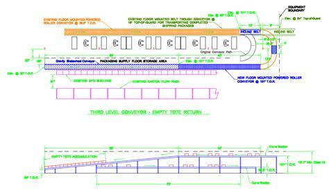warehouse layout optimization design optimization warehouse design