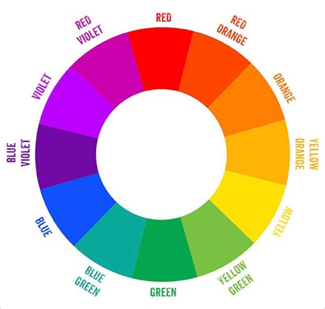 html color wheel 6 sle css color charts sle templates