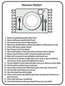 Dining Table Etiquette Pdf Manners Class On Table Manners Manners And