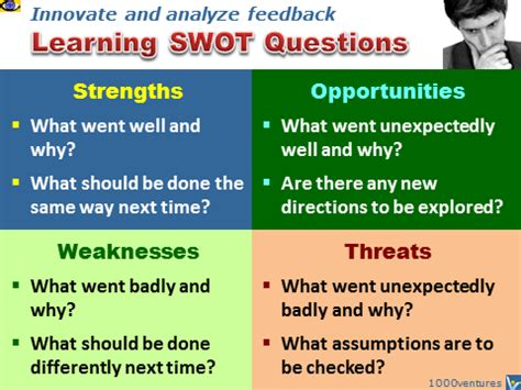 how to analyze how to analyze and emotional intelligence and cognitive behavioral and stoicism and empath books learning swot questions experiment and learn from