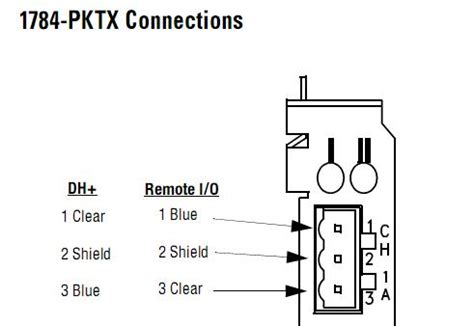 terminating resistor for dh plcs net interactive q a dh network issues
