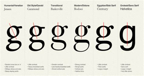typography explained 3 tips on outdoor advertising typography signkick