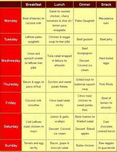 top diet foods food diet plan