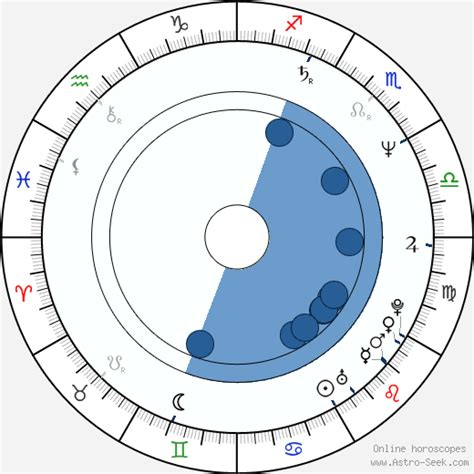astro sign rufus beck astro birth chart horoscope date of birth